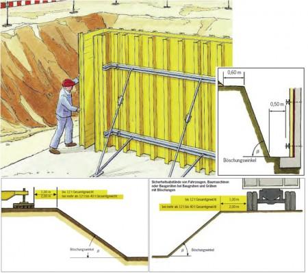 Baugruben und gr ben definition for Definition von boden