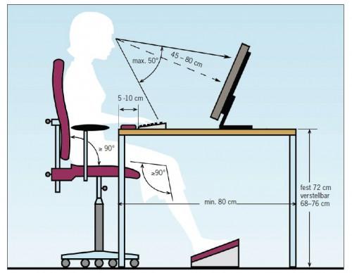 bildschirmarbeitsplatz definition. Black Bedroom Furniture Sets. Home Design Ideas
