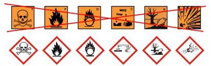 Arbeitssicherheit - GHS - Gefahrenpiktogramme