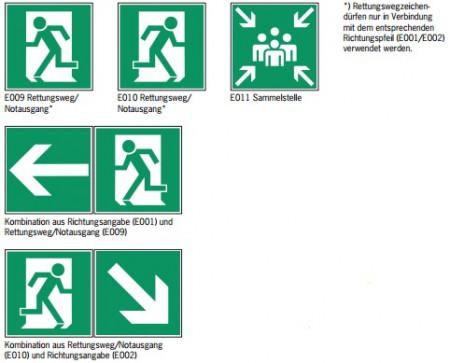 Arbeitssicherheit - Rettungszeichen für Rettungswege