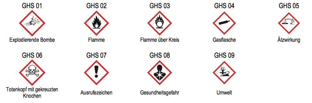 newsletter-neue-gefahrstoffkennzeichnung
