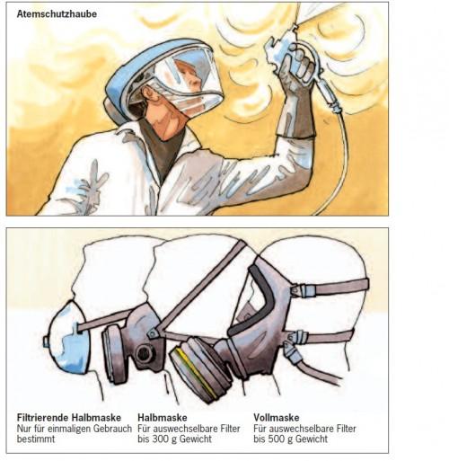 Persönliche - Schutzausrüstung - Atemschutzgerät